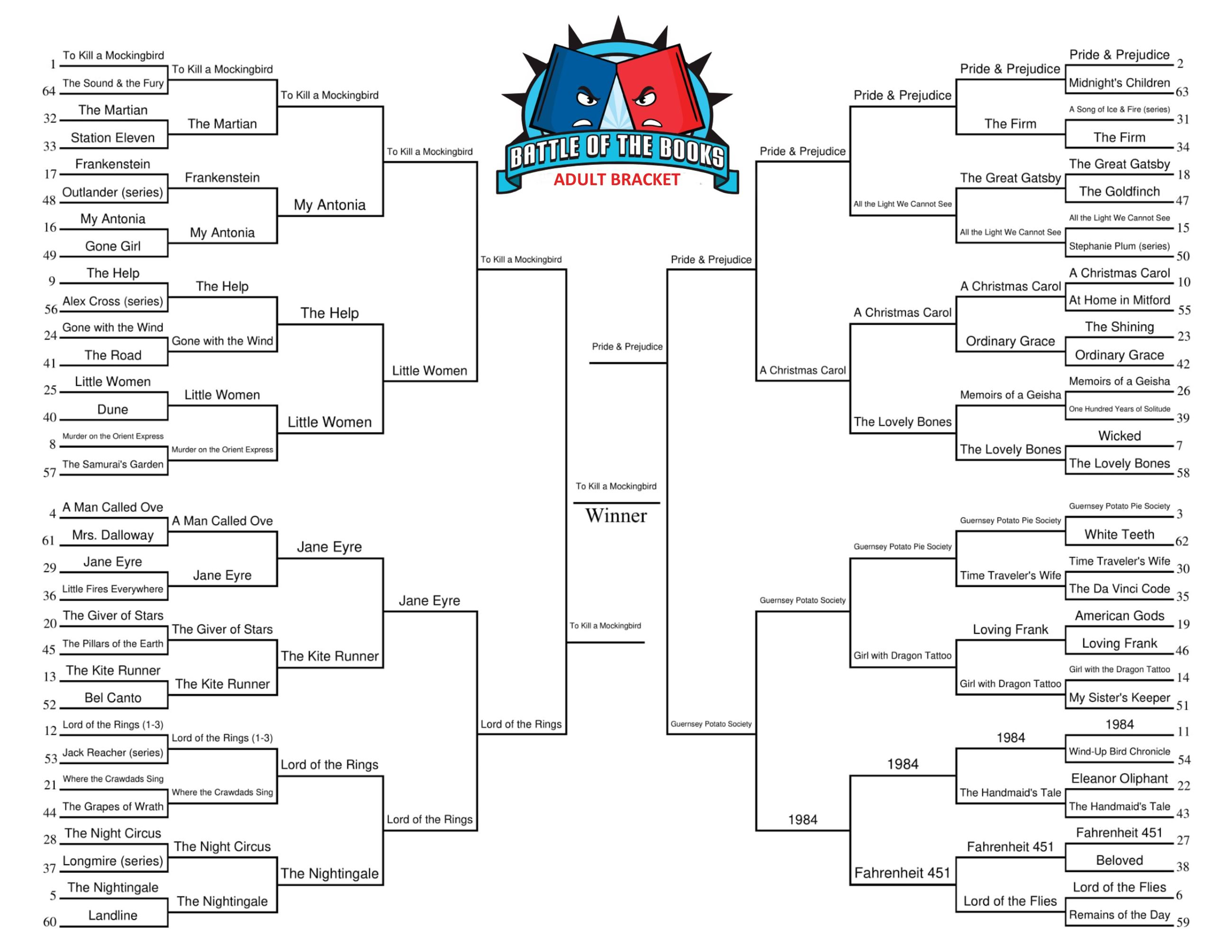 Battle of the Books Adult Bracket 64